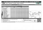 Výlukový jízdní řád (výluka Brno, St. Lískovec + výluka Troubsko), platí od 7.5.2021 do 28.8.2021